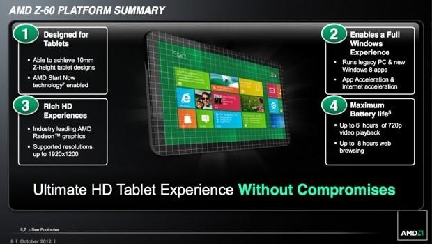 AMD представляет новый процессор для планшетов