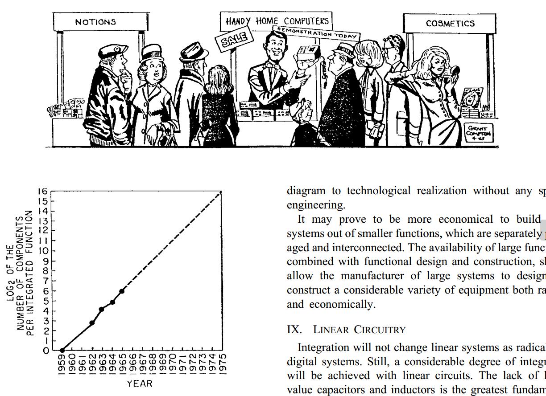 Intel по праву должна считаться пионером мобильной и носимой цифровой техники, ведь ещё в 60-х Гордон Мур предрекал всё это в той самой статье, где сформулировал и зависимость, названную впоследствии его именем. Но одно дело писать, другое — построить на этом бизнес...