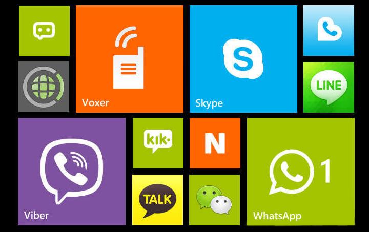 Популярные мессенджеры (изображение: trutower.com)