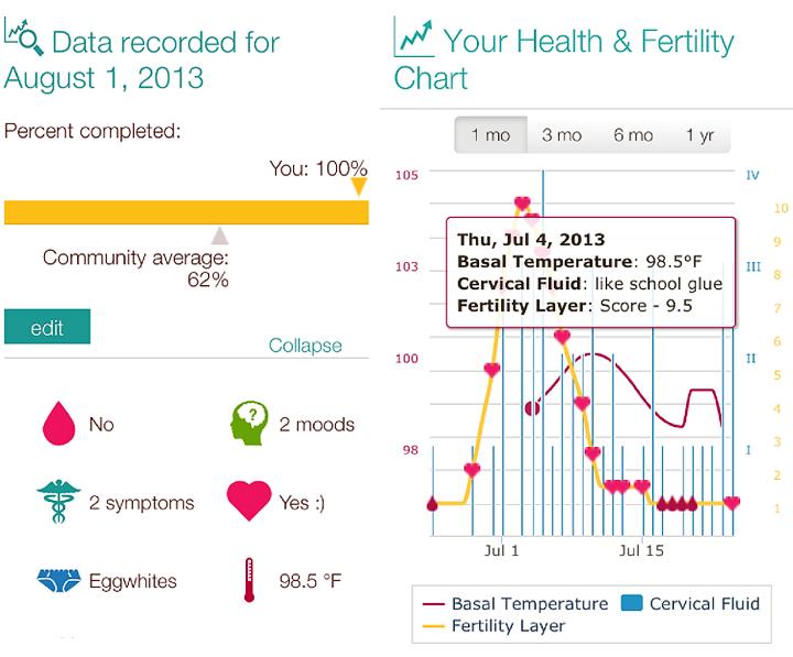 Интерфейс приложений компании Ovuline на смартфоне (изображение: ovuline.com)