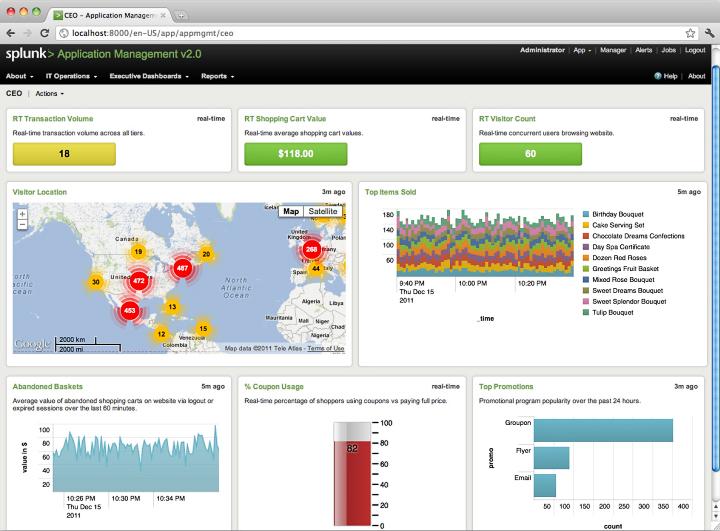 Оценка динамики продаж и структуры прибыли при помощи решений Splunk  (изображение: data-informed.com)