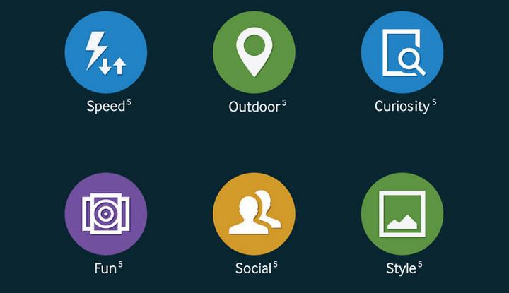 Интерфейс OC Tizen (изображение: mashable.com)