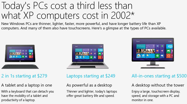 Персоналки сегодня стоят заметное меньше, чем во времена XP (но их всё равно нужно покупать!).