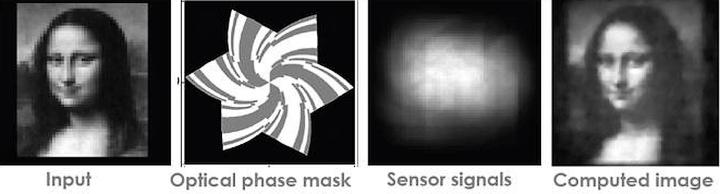 Тестирование безлинзовой камеры Rambus (изображение: image-sensors-world.blogspot.com).