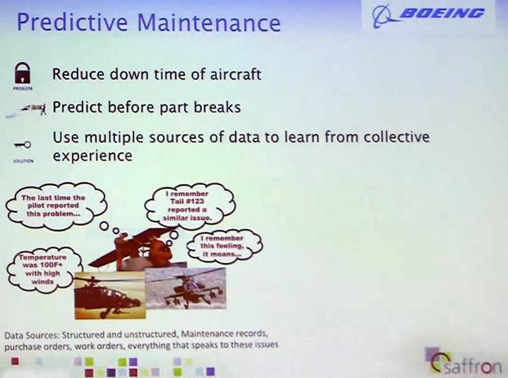 Аналитический сервис Saffron для Boeing (слайд презентации Dr. Paul Hofmann, Saffron Technology).