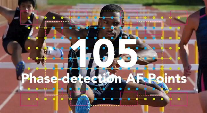 Система фазовой автофокусировки Nikon 1 J4 использует 105 точек (изображение: nikon.com) .