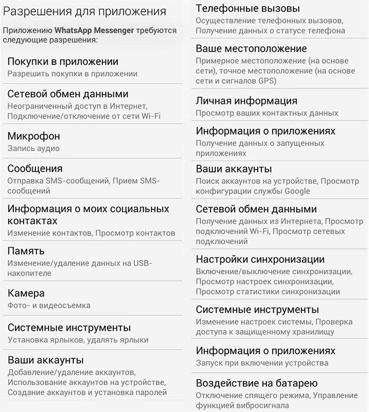 Список разрешений для WhatsApp больше похож на ультиматум (скриншот А.В.).