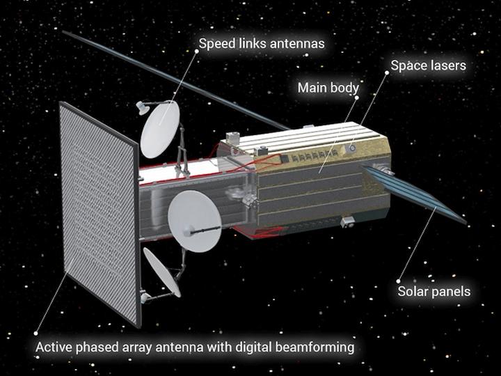 Схема спутника связи Yaliny (изображение: yaliny.com).