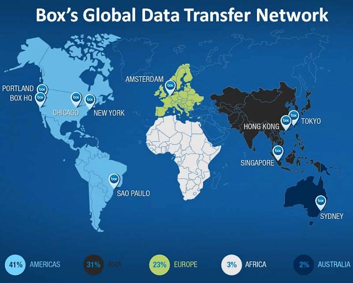Распределённая сетевая инфраструктура облачного сервиса Box (изображение: datacenterknowledge.com).