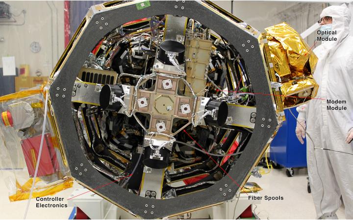 Модуль лазерной связи на спутнике LADEE (фото: lunarscience.nasa.gov).