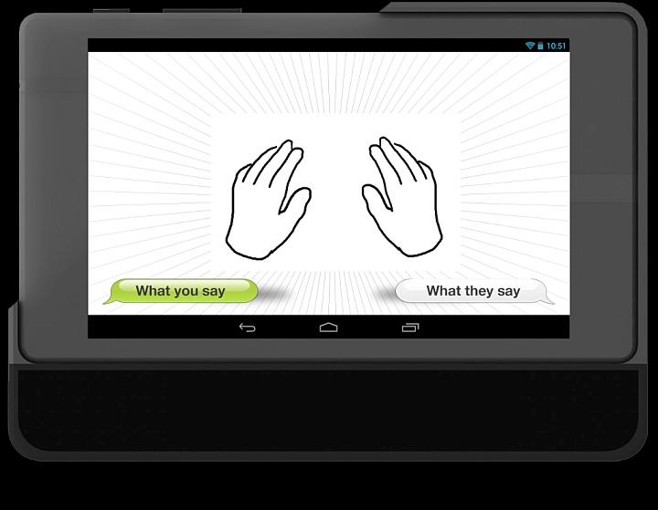 Общий принцип работы MotionSavvy (изображение: techacute.com).