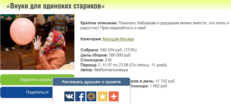 """Проект """"Внуки для одиноких стариков"""" достиг цели всего за 18 дней (изображение: crowdsourcing.ru)."""