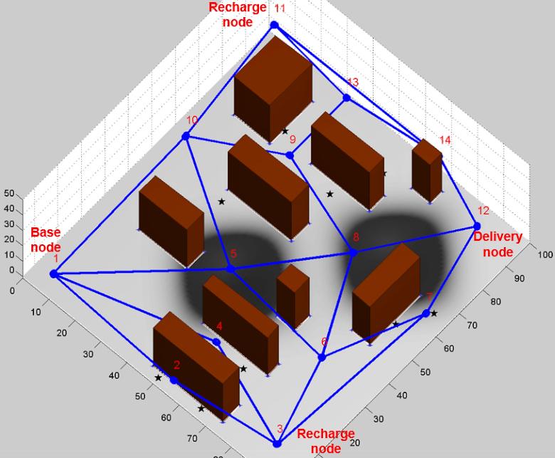 Моделирование полёта в городской среде. Тёмно-серым выделены ветреные участки (изображение: mit.edu).