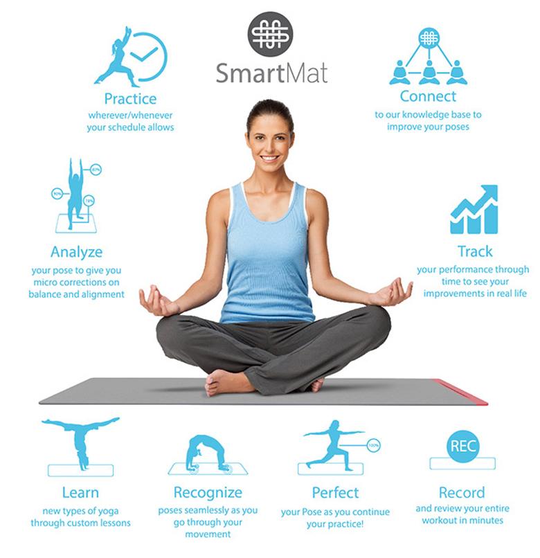 «Умный» коврик для йоги
