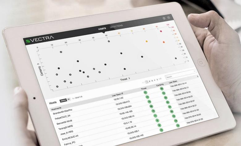 Статистическая оценка событий для выявления сетевых угроз (изображение: vectranetworks.com).