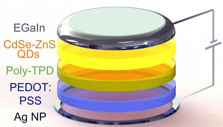Светодиод на квантовых точках, изготовленный методом 3D-печати (изображение: McAlpine et al. / Nano Letters).