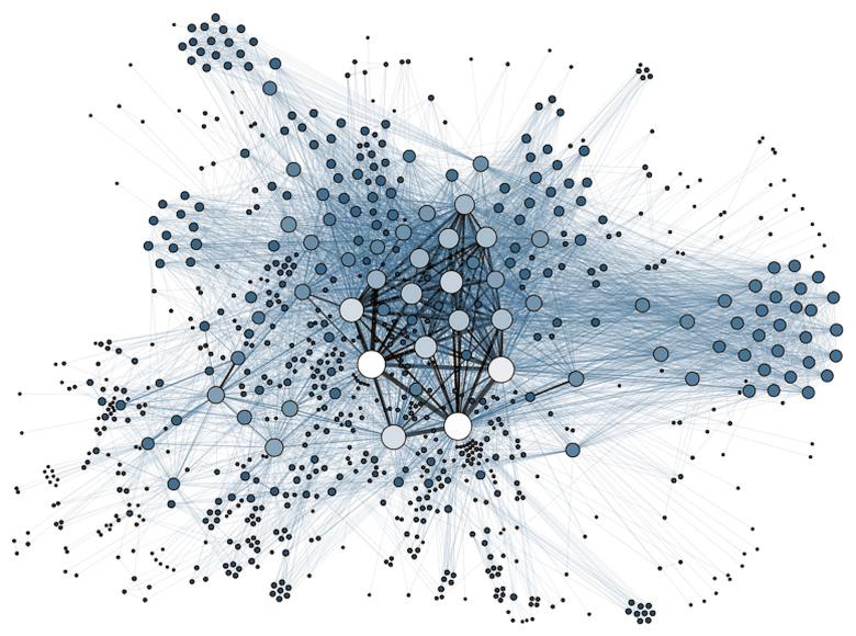 Визуальное представление почтового трафика в виде графа отражает характер переписки людей и наглядно показывает массовую рассылку.