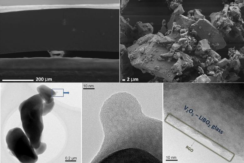 Сканирующая электронная микроскопия катода из ванадат-боратного стекла (фото: Semih Afyon et al.).