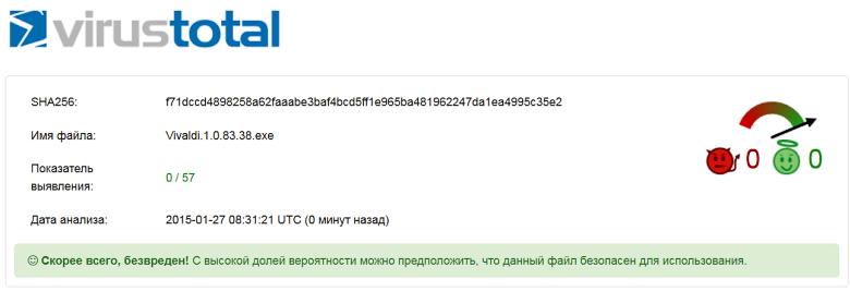 Результат проверки дистрибутива Vivaldi на VirusTotal.