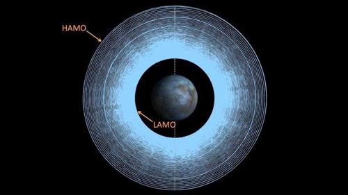 Dawn, спутник NASA, перешел на спиральную траекторию снижения к планете Церера.