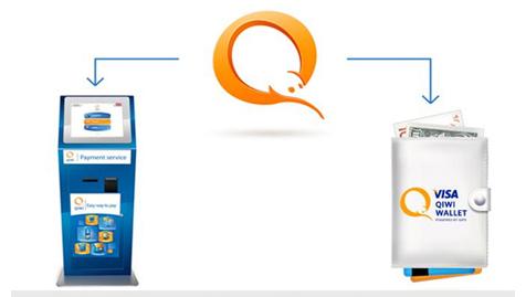 Компания QIWI примет участие в распродаже товаров на eBay «Пять бессонных ночей».