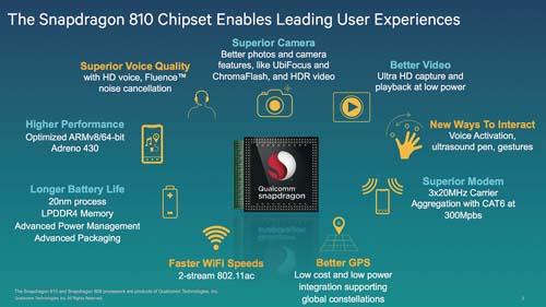 Будущие флагманские смартфоны Microsoft Lumia будут работать на процессоре Snapdragon 810.
