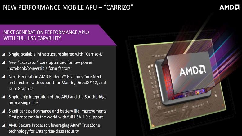 AMD Carrizo обновляет A-серию APU (изображение: anandtech.com).