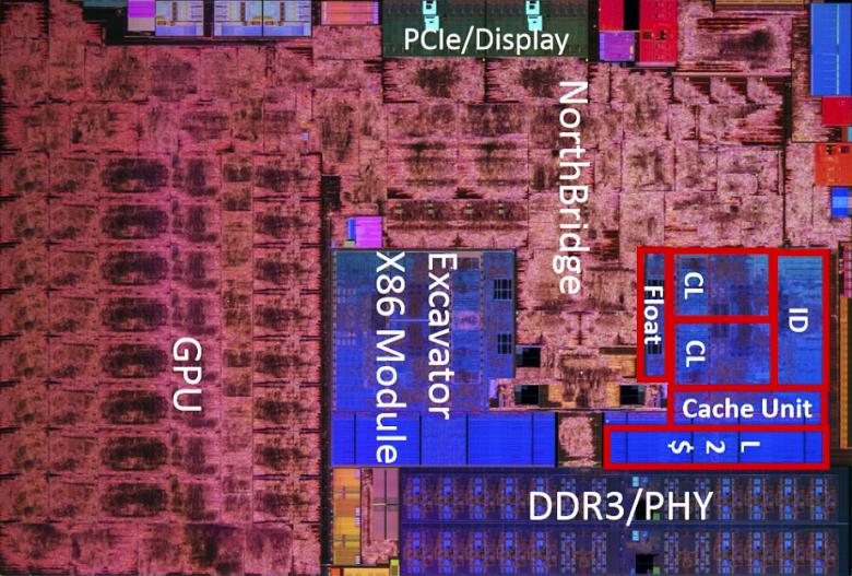 Схема APU Carrizo (изображение: amd.com).