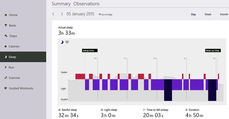 Веб-панель для анализа статистики, собранной Microsoft Band  (изображение: windowscentral.com).