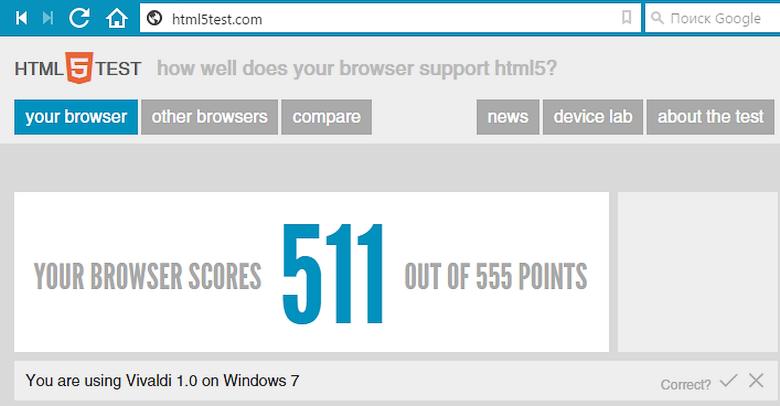 Vivaldi - тест уровня поддержки HTML5.