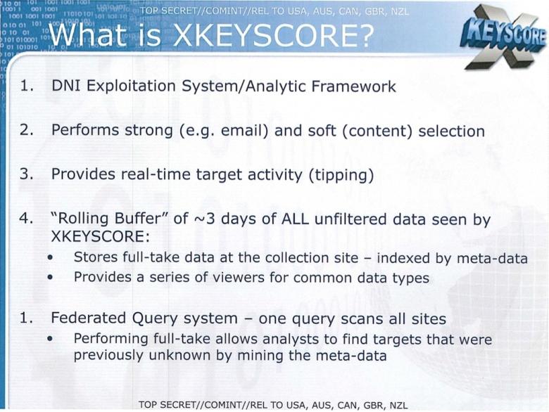 Возможности XKeyScore (изображение: intelligenthq.com).