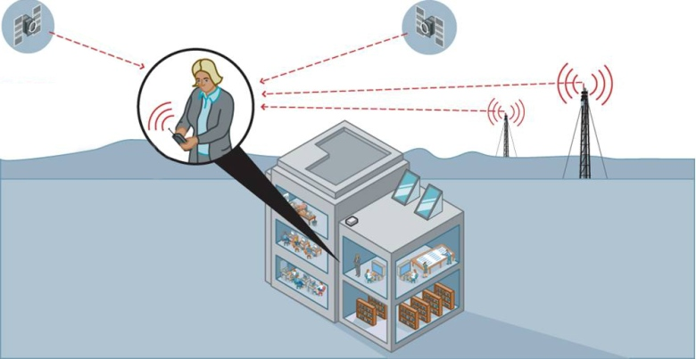 Использование других радиосигналов для навигации вне зоны приёма GPS (изображение: comsocscv.org).