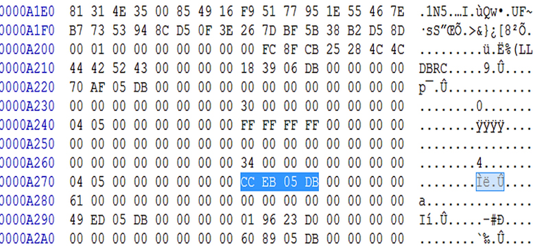 Фрагмент кода в SMM, доступный из ОС вопреки архитектурным ограничениям (слайд из презентации Corey Kallenberg и Xeno Kovah).