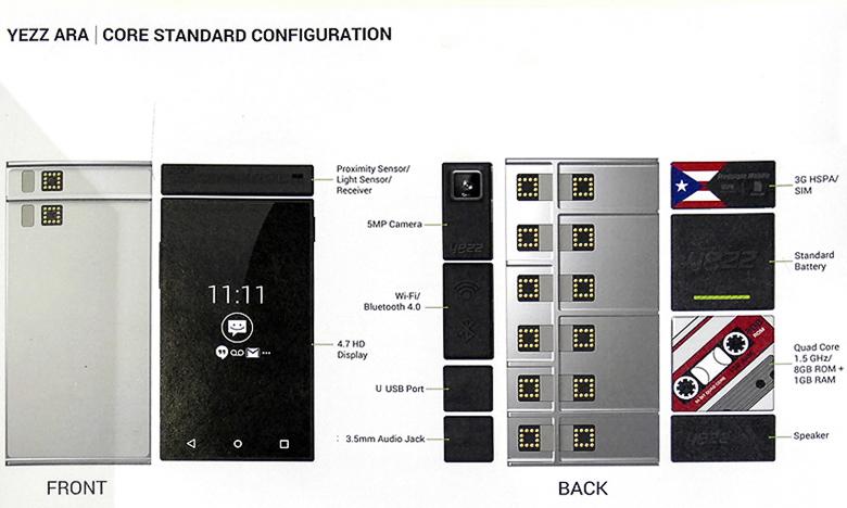 Базовый вариант смартфона с десятью модулями (изображение: google.com).