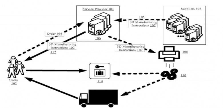 Amazon патентует изготовление заказов в дороге