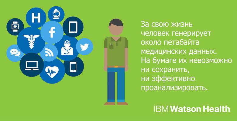 Идеал сбора данных - петабайт с каждого пациента (инфографика: IBM).
