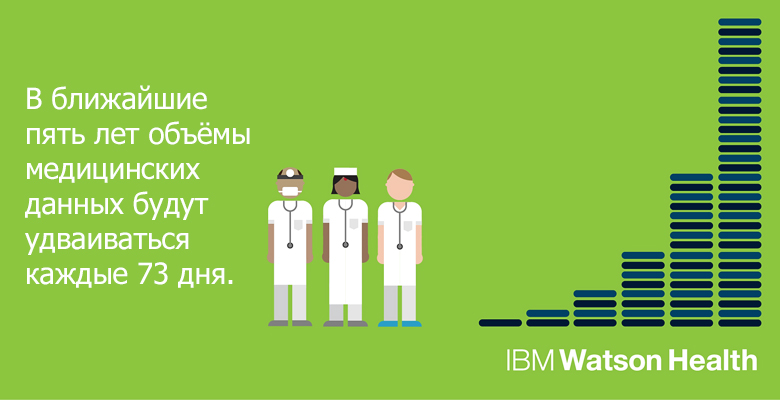 Количество данных о пациентах растёт в геометрической прогрессии (инфографика: IBM).