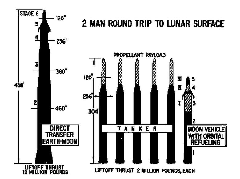 """Проект """"Горизонт"""": два способа доставки на Луну (изображение:  astronautix.com)."""