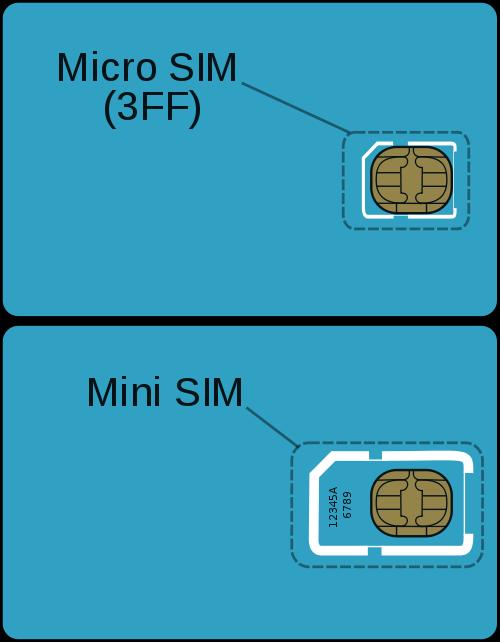 SIM, мини-SIM и микро-SIM. Размеры нано-SIM ещё не утверждены, но ожидается, что новый чип будет вдвое меньше микро-варианта.