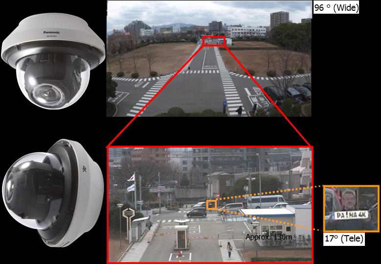 Вид и возможности камер Panasonic серии True 4K (изображение: security.panasonic.com).