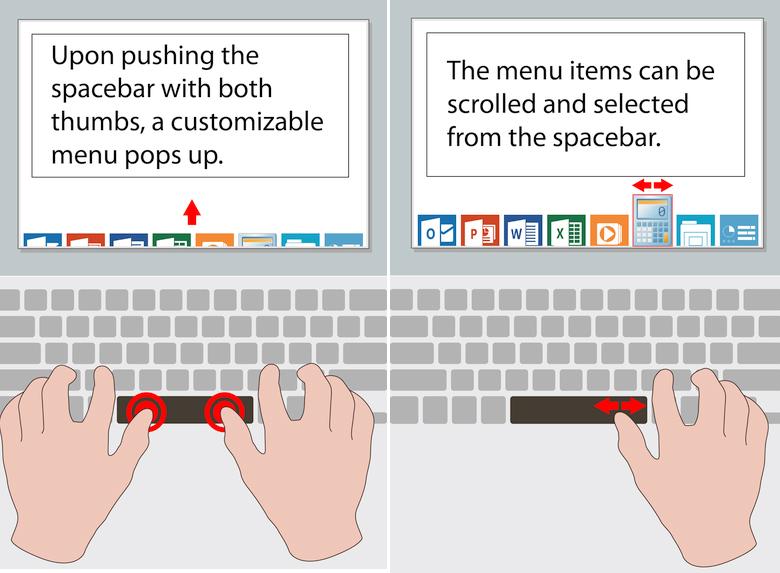 SmartBar - меню быстрого запуска (изображение: Synaptics).