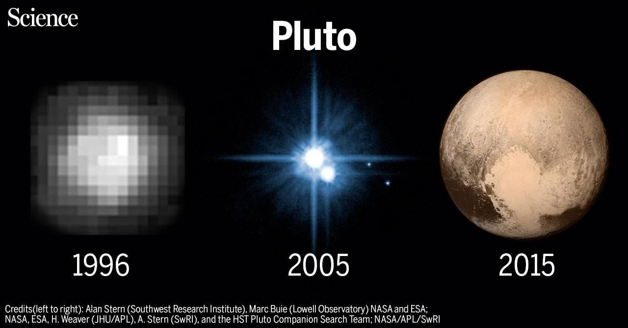 «Сначала он был серым, потом голубым, теперь коричневый?! NASA, ты утомило!»