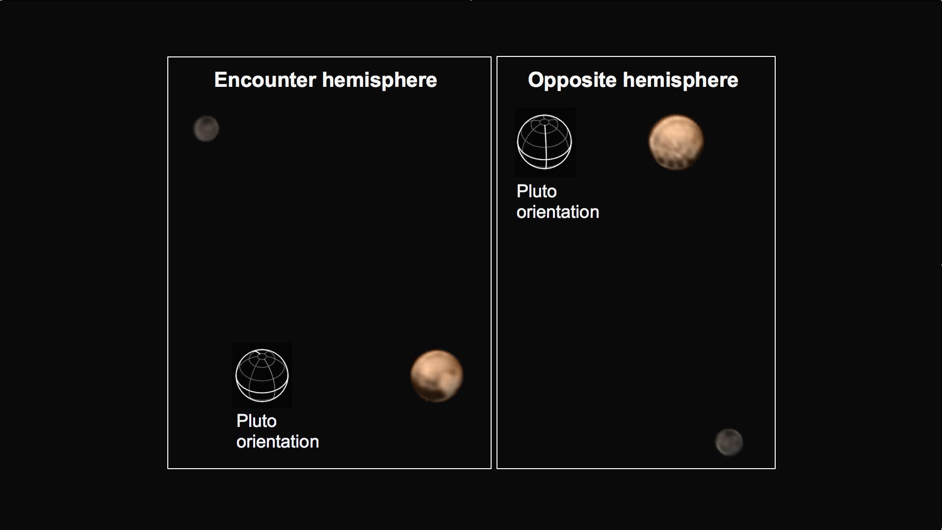 Плутон и Харон с борта New Horizons, 2 июля 2015 года.