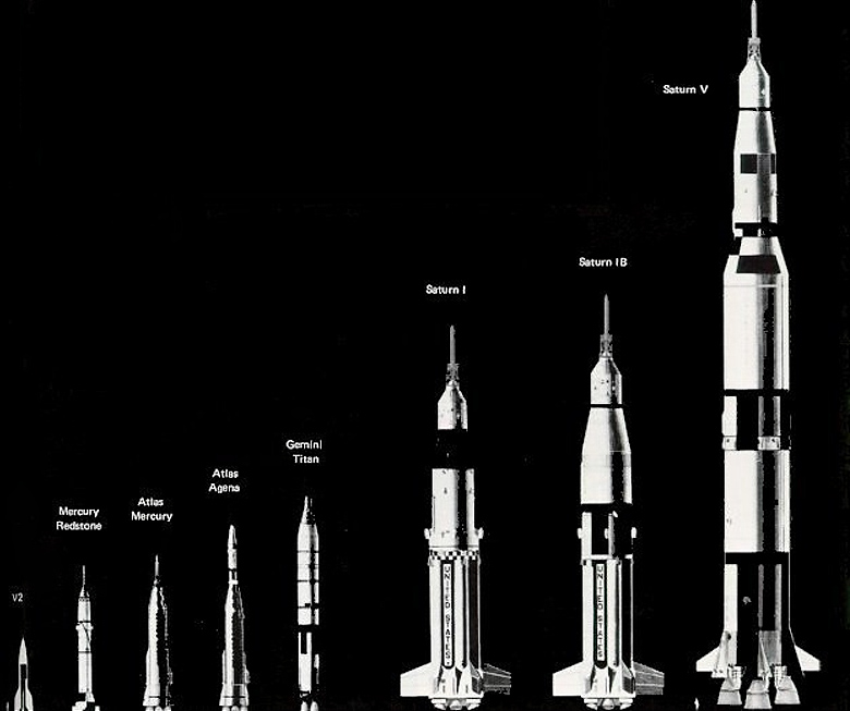 saturn rocket dimensions - 780×653