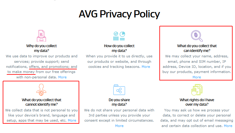 AVG. Privacy? Policy!