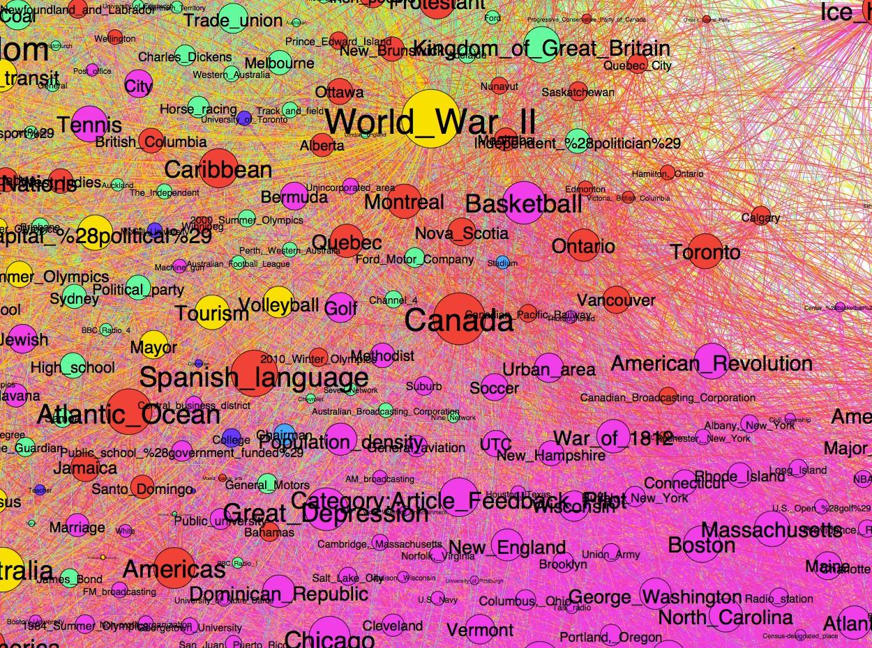 Wikipedia в целом чувствует себя неплохо: несмотря на продолжающееся усыхание коллектива авторов, число статей растёт значительно быстрее ожиданий.