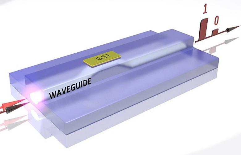 Чип оптической памяти (иллюстрация к исследованию: Karlsruhe Institute of Technology).
