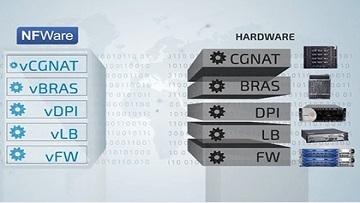 Компания NFWare, основанная российскими разработчиками для создания технологий виртуализации сетевого оборудования