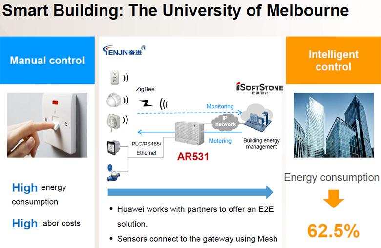 Автоматизация в Мельбурнском университете.