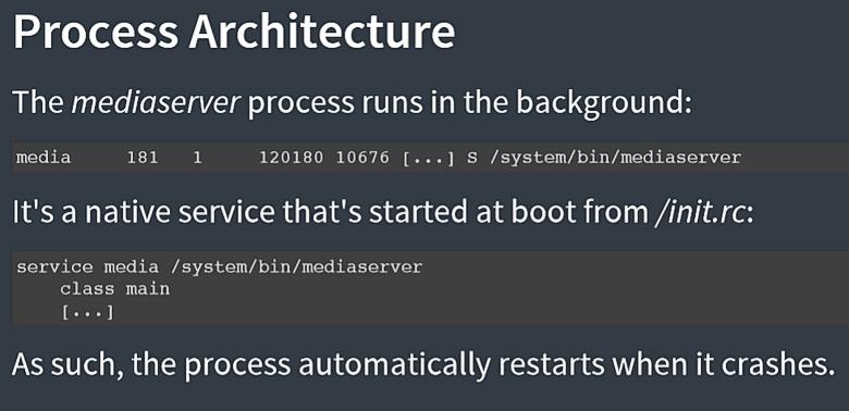 Автоматический перезапуск медиасервера в ОС Android после возникновения ошибки.